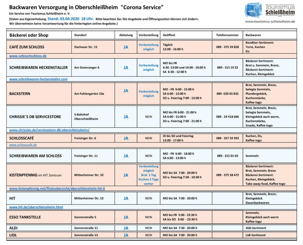 Liste Backwaren Versorgung OSH Stand 3. Update 03.04.2020.