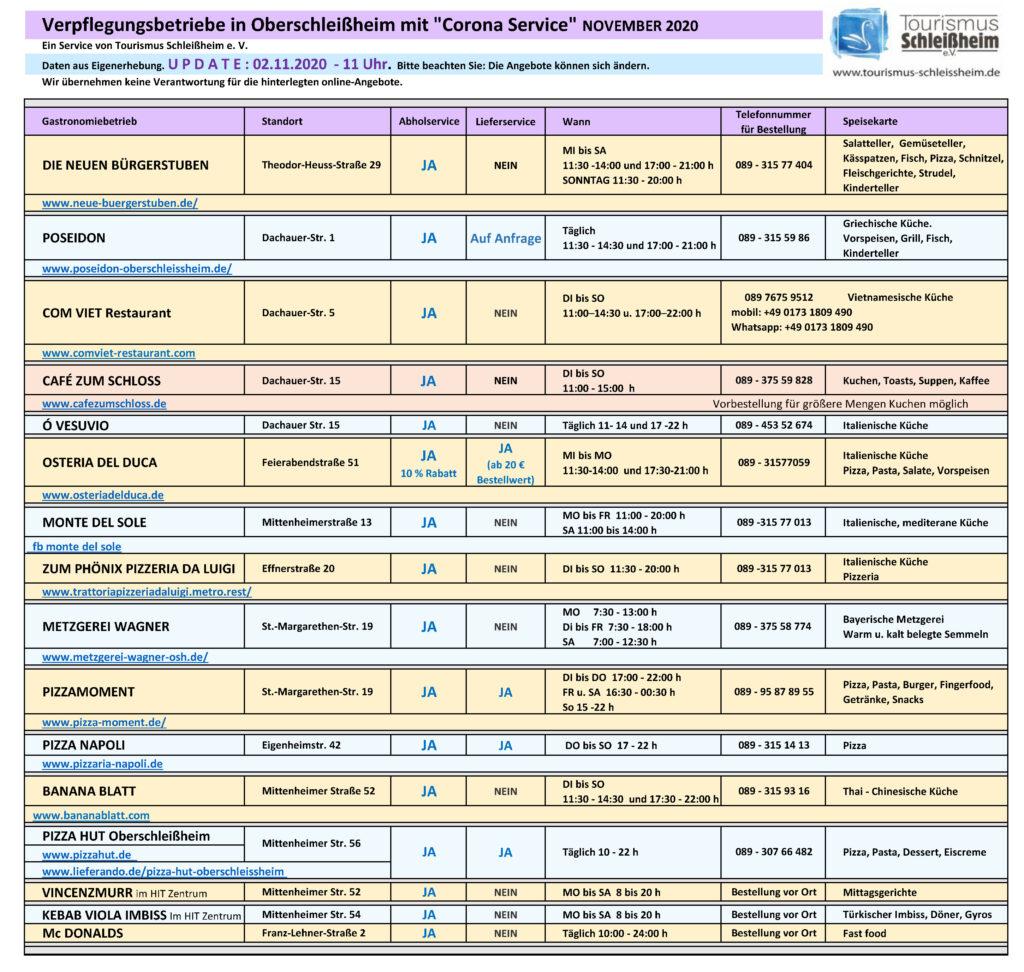 Verpflegungsbetriebe in Oberschleissheim mit Corona Service - November 2020
